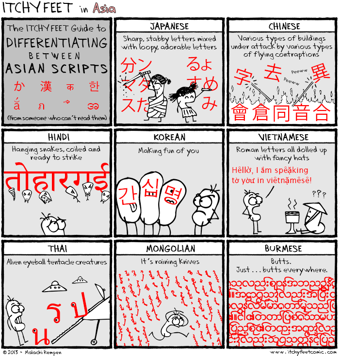 Cartoon of Itchyfeet about Burmese language